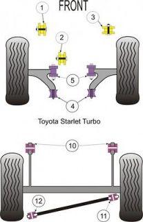 POWERFLEX ENGINE MOUNT KIT TOYOTA STARLET GLANZA TURBO FWD EP82 EP91