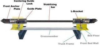Happijac Frame Mount Truck Camper Tie Down Kit   2011 Dodge Ram   Free