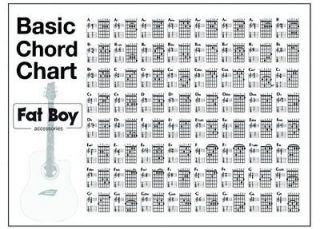 BOY MODEL FBCC 44x30 BASIC GUITAR CHORD CHART  GREAT FOR LEARNING