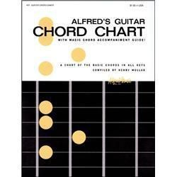 Alfred Alfreds Guitar Chord Chart