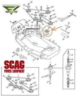 Scag Parts on PopScreen
