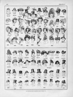 1897 HAT HATS MEN WOMEN AntiqLitho Print Larousse