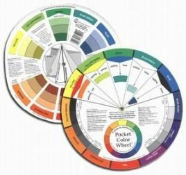 Color Wheel Artists Mixing Guide 5 1 8 Diameter