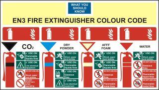 En3 Fire Extinguisher Colour Chart Rigid PVC (350 x 200mm) Sign Notice