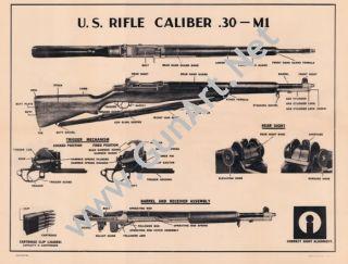 Big US Army M1 Garand 30 06 Battle Rifle Poster LQQK→