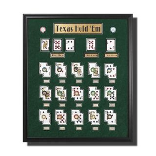 Large Framed Texas Holdem Picture
