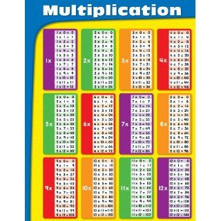 Multiplication Chart: Carson Dellosa Publishing: 9781604182095: