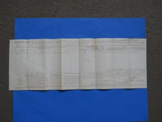 Document 1865 91st Indiana Kendallville U.S. General Hospital Military