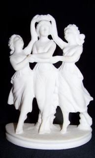 VINTAGE BISQUE  STATUE OF THREE GRACES MARKED GREECE VERY DETAILED