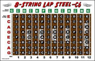 String Lap Steel Guitar Chart Poster C6 Tuning Notes